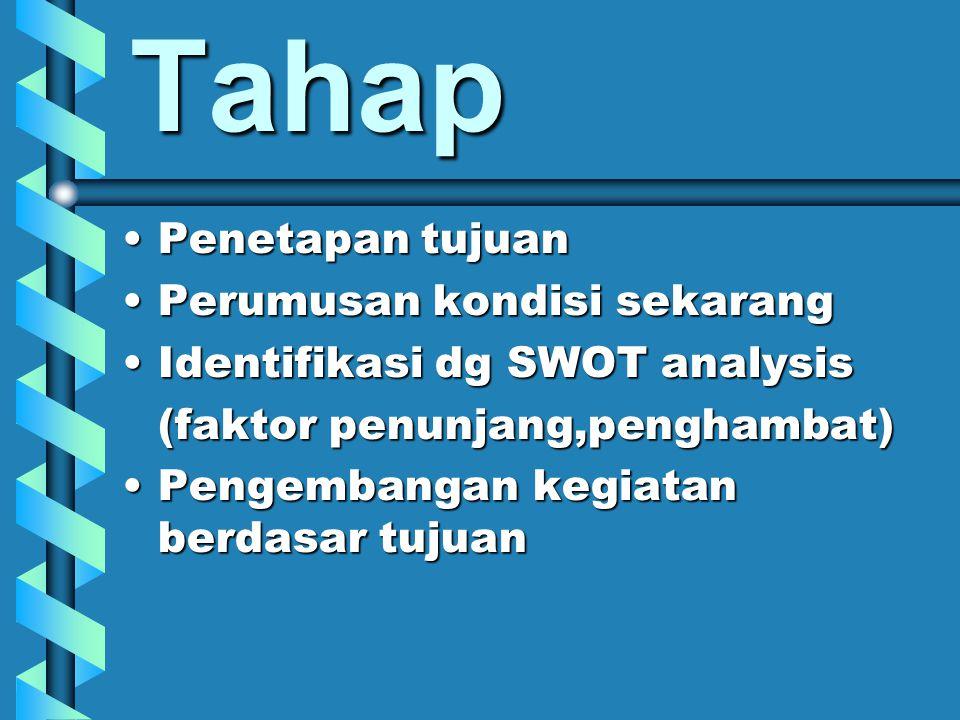 Tahap Penetapan tujuanPenetapan tujuan Perumusan kondisi sekarangPerumusan kondisi sekarang Identifikasi dg SWOT analysisIdentifikasi dg SWOT analysis