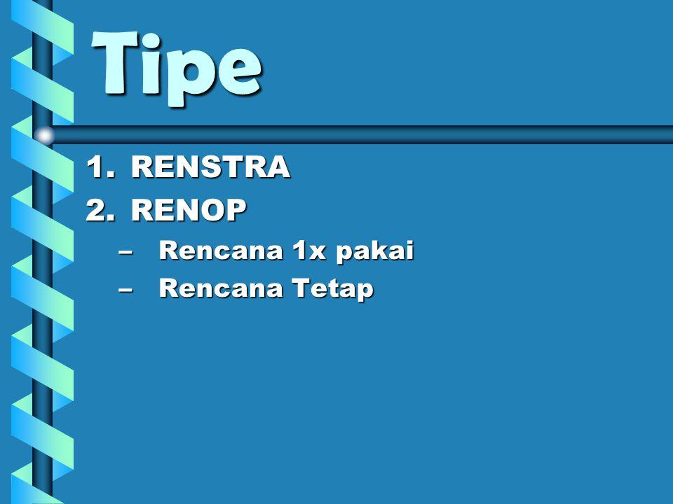 Tipe 1.RENSTRA 2.RENOP –Rencana 1x pakai –Rencana Tetap