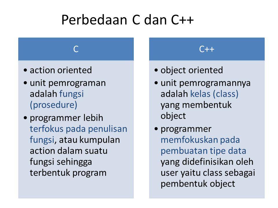 Struktur Program Setiap program C/C++ terdiri dari satu atau lebih fungsi.