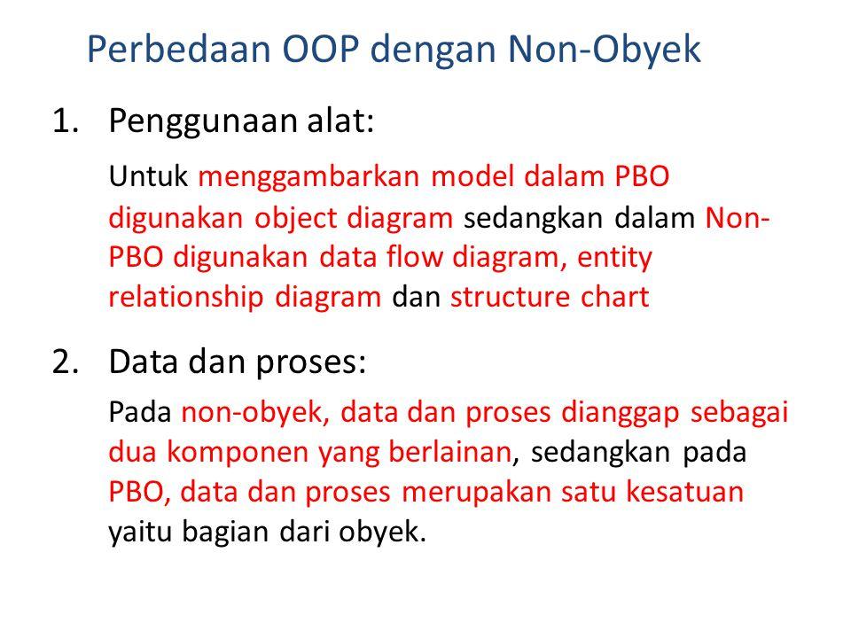 Struktur program dari POP