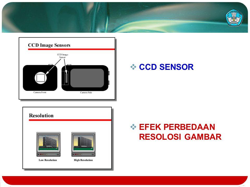 FAKTOR PENENTU KUALITAS DAN REABILITAS SISTEM CCTV  Resolusi sensor image.