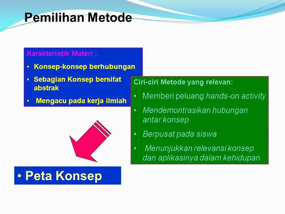 Pemilihan Metode Karakteristik Materi : Konsep-konsep berhubungan Sebagian Konsep bersifat abstrak Mengacu pada kerja ilmiah Ciri-ciri Metode yang rel