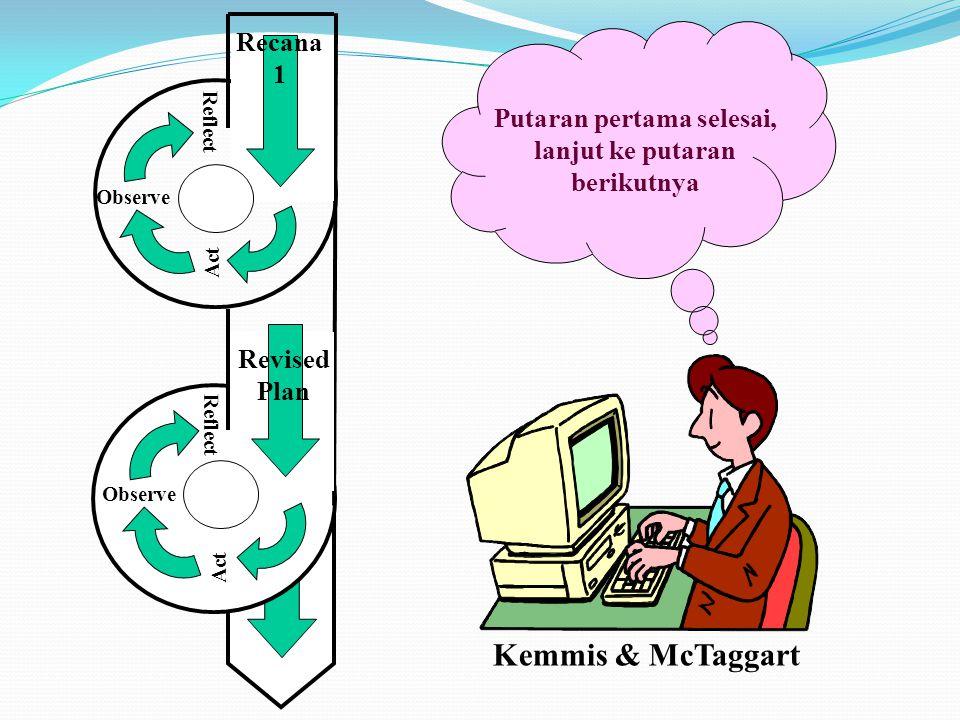Recana 1 Act Observe Reflect Revised Plan Act Observe Reflect Putaran pertama selesai, lanjut ke putaran berikutnya Kemmis & McTaggart