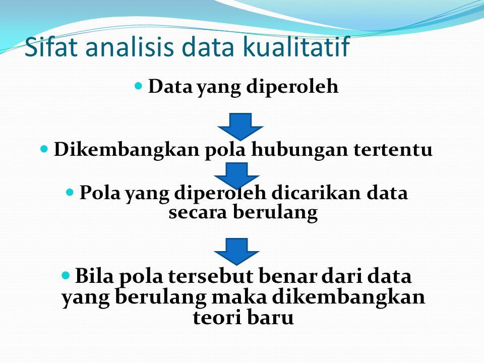 Sifat analisis data kualitatif Data yang diperoleh Dikembangkan pola hubungan tertentu Pola yang diperoleh dicarikan data secara berulang Bila pola te