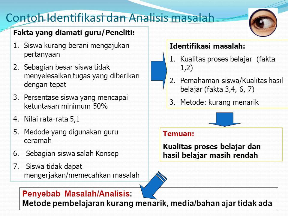 Contoh Identifikasi dan Analisis masalah Fakta yang diamati guru/Peneliti: 1.Siswa kurang berani mengajukan pertanyaan 2.Sebagian besar siswa tidak me
