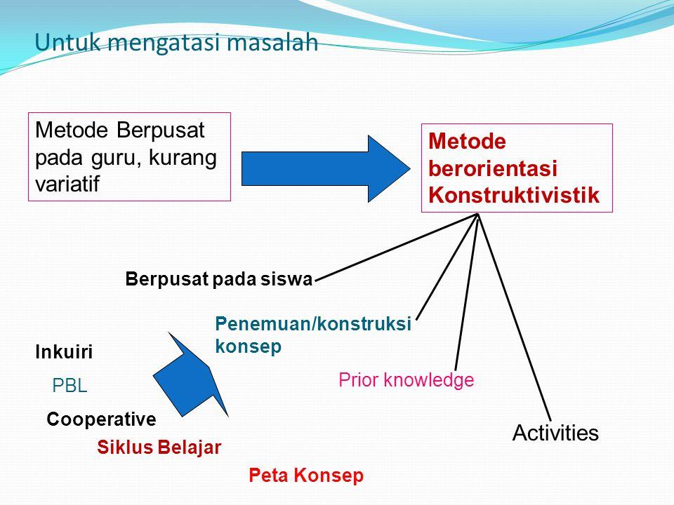 Untuk mengatasi masalah Metode Berpusat pada guru, kurang variatif Metode berorientasi Konstruktivistik Berpusat pada siswa Penemuan/konstruksi konsep