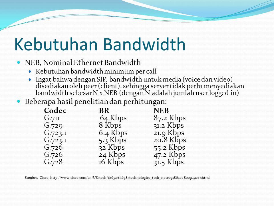 Kebutuhan Bandwidth NEB, Nominal Ethernet Bandwidth Kebutuhan bandwidth minimum per call Ingat bahwa dengan SIP, bandwidth untuk media (voice dan vide