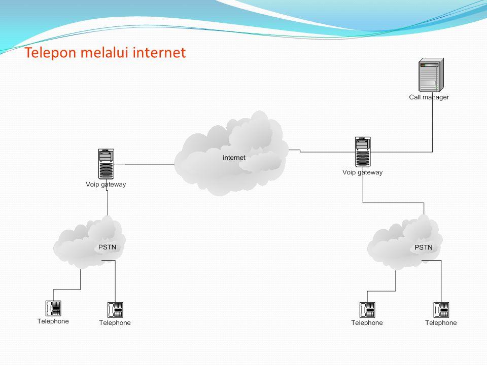 Telepon melalui internet