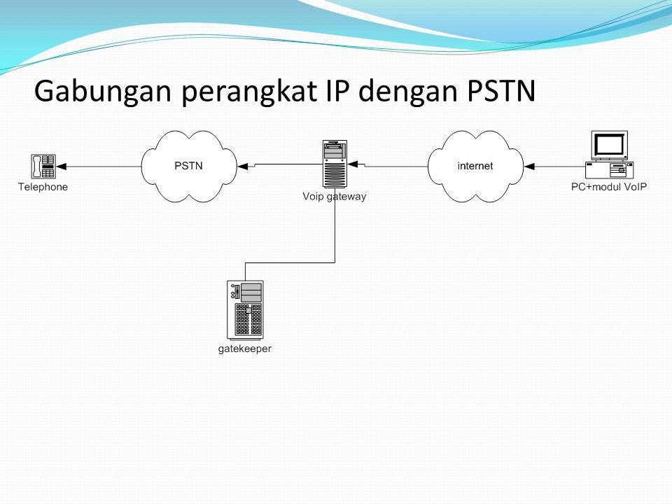 Gabungan perangkat IP dengan PSTN