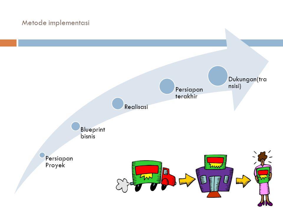 Metode implementasi Persiapan Proyek Blueprint bisnis Realisasi Persiapan terakhir Dukungan(tra nsisi)