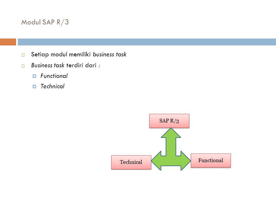 Modul SAP R/3  Setiap modul memiliki business task  Business task terdiri dari :  Functional  Technical