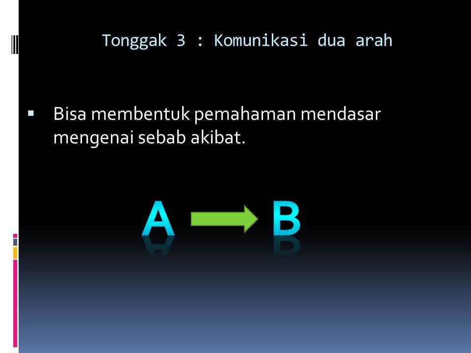 Tonggak 3 : Komunikasi dua arah  Bisa membentuk pemahaman mendasar mengenai sebab akibat.