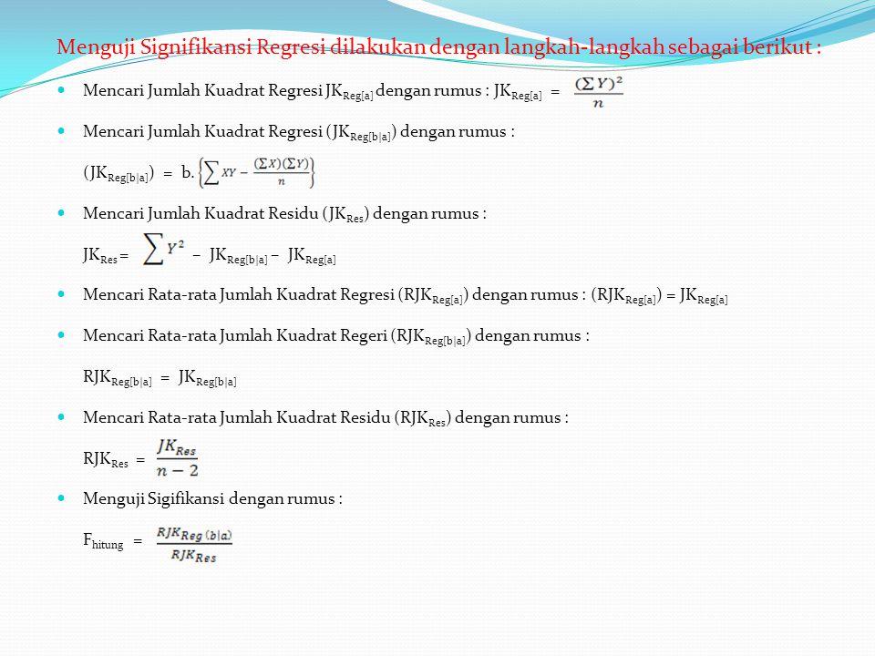 Menguji Signifikansi Regresi dilakukan dengan langkah-langkah sebagai berikut : Mencari Jumlah Kuadrat Regresi JK Reg[a] dengan rumus : JK Reg[a] = Me