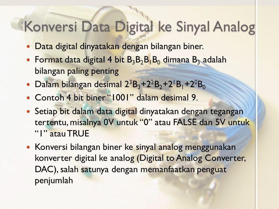 Konversi Data Digital ke Sinyal Analog Data digital dinyatakan dengan bilangan biner. Format data digital 4 bit B 3 B 2 B 1 B 0 dimana B 3 adalah bila