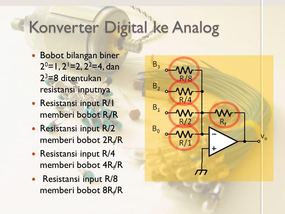 Konverter Digital ke Analog Bobot bilangan biner 2 0 =1, 2 1 =2, 2 2 =4, dan 2 3 =8 ditentukan resistansi inputnya Resistansi input R/1 memberi bobot