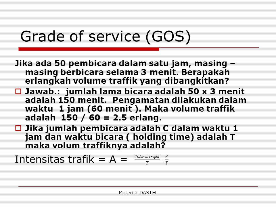 Materi 2 DASTEL Grade of service (GOS) Jika ada 50 pembicara dalam satu jam, masing – masing berbicara selama 3 menit. Berapakah erlangkah volume traf