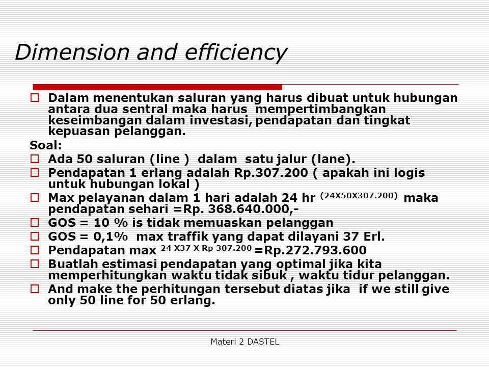 Materi 2 DASTEL Dimension and efficiency  Dalam menentukan saluran yang harus dibuat untuk hubungan antara dua sentral maka harus mempertimbangkan ke