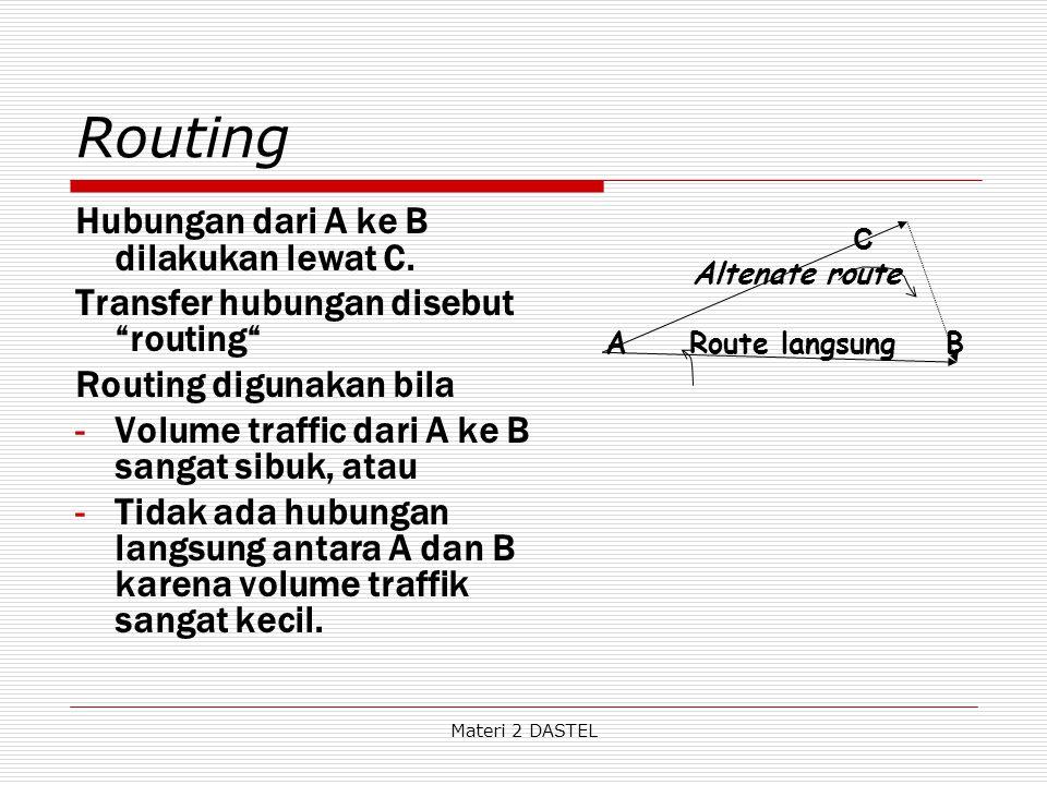 """Routing Hubungan dari A ke B dilakukan lewat C. Transfer hubungan disebut """"routing"""" Routing digunakan bila -Volume traffic dari A ke B sangat sibuk, a"""
