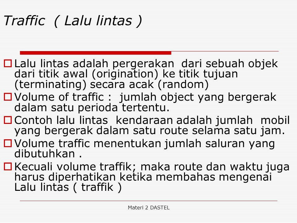 Materi 2 DASTEL Lalu lintas  Objek lalu lintas telepon adalah kegiatan bicara / informasi  Satuan informasi /kegiatan bicara adalah waktu.