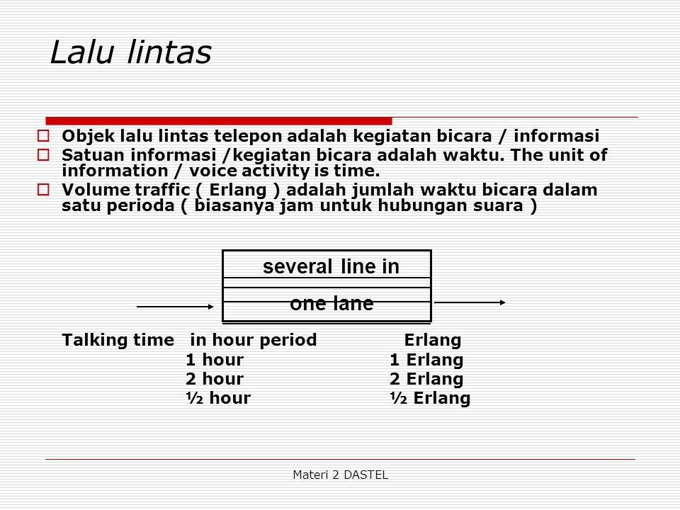 Materi 2 DASTEL Lalu lintas  Objek lalu lintas telepon adalah kegiatan bicara / informasi  Satuan informasi /kegiatan bicara adalah waktu. The unit