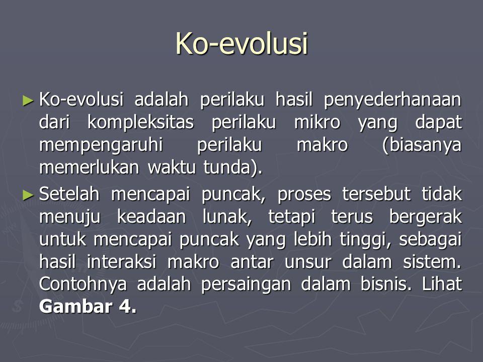 Ko-evolusi ► Ko-evolusi adalah perilaku hasil penyederhanaan dari kompleksitas perilaku mikro yang dapat mempengaruhi perilaku makro (biasanya memerlukan waktu tunda).