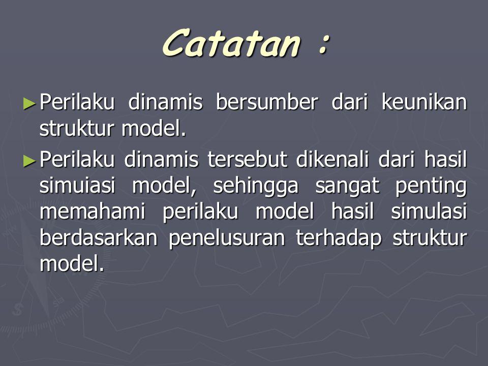 Catatan : ► Perilaku dinamis bersumber dari keunikan struktur model. ► Perilaku dinamis tersebut dikenali dari hasil simuiasi model, sehingga sangat p
