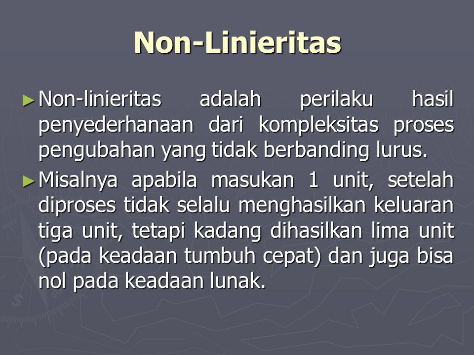 Non-Linieritas ► Non-linieritas adalah perilaku hasil penyederhanaan dari kompleksitas proses pengubahan yang tidak berbanding lurus. ► Misalnya apabi