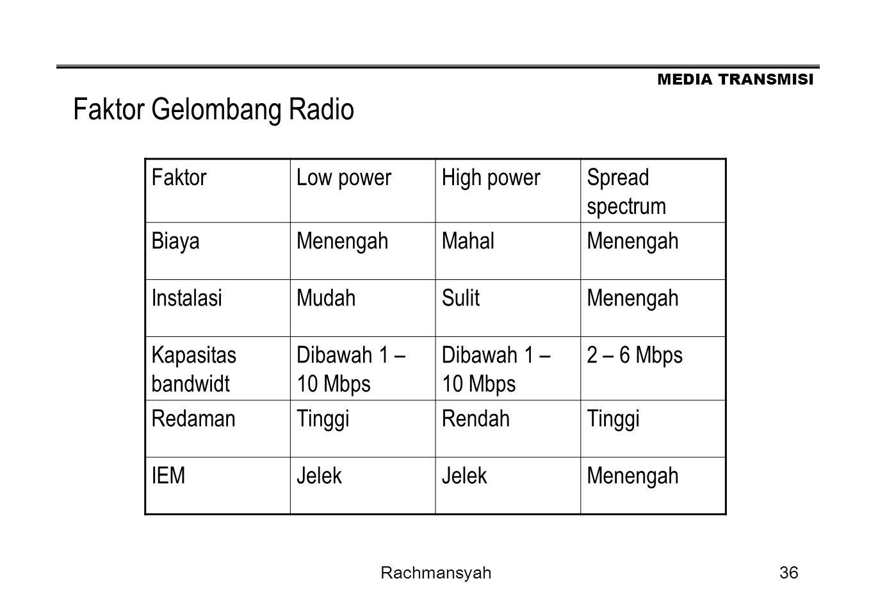 MEDIA TRANSMISI Rachmansyah36 Faktor Gelombang Radio FaktorLow powerHigh powerSpread spectrum BiayaMenengahMahalMenengah InstalasiMudahSulitMenengah K