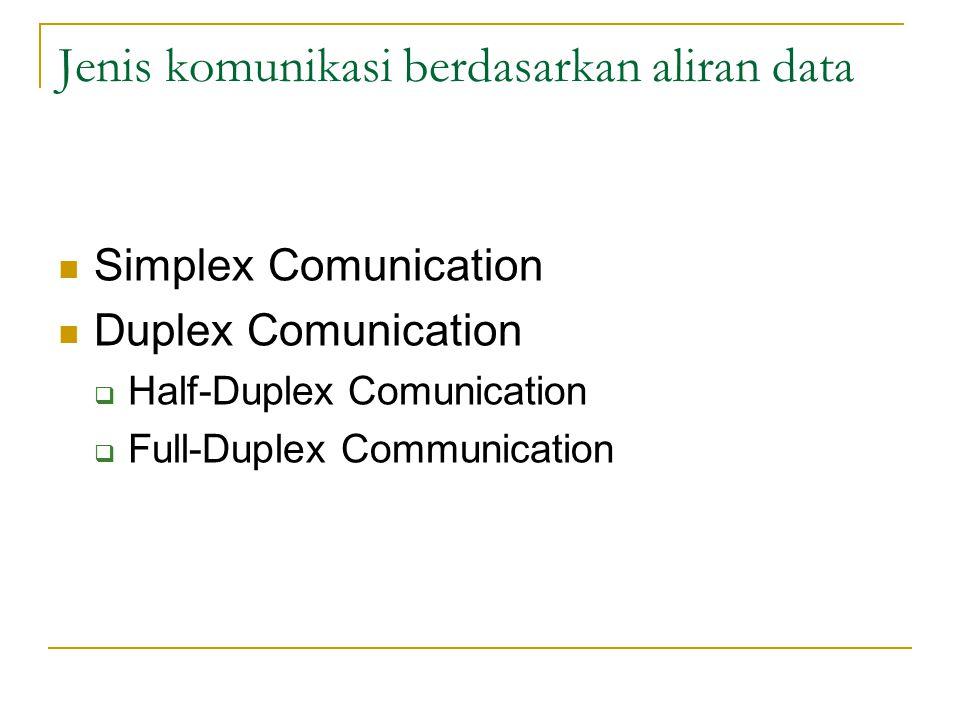 Jenis komunikasi berdasarkan aliran data Simplex Comunication Duplex Comunication  Half-Duplex Comunication  Full-Duplex Communication