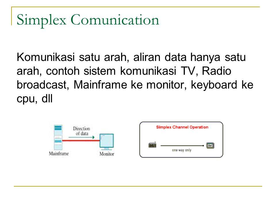 Simplex Comunication Komunikasi satu arah, aliran data hanya satu arah, contoh sistem komunikasi TV, Radio broadcast, Mainframe ke monitor, keyboard k