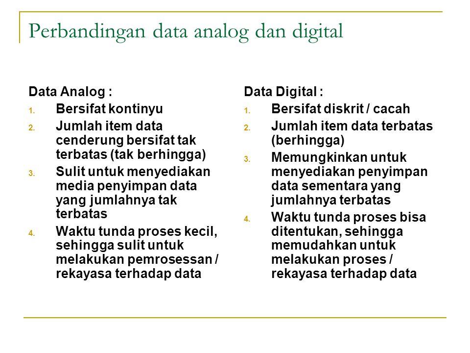 Perbandingan data analog dan digital Data Analog : 1. Bersifat kontinyu 2. Jumlah item data cenderung bersifat tak terbatas (tak berhingga) 3. Sulit u
