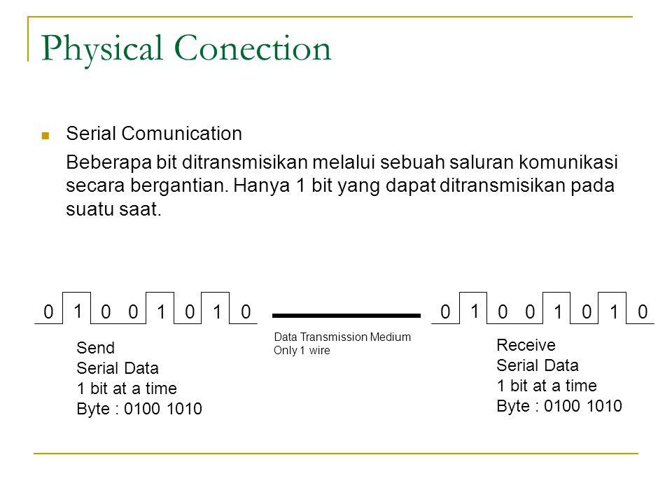 Physical Conection Serial Comunication Beberapa bit ditransmisikan melalui sebuah saluran komunikasi secara bergantian. Hanya 1 bit yang dapat ditrans