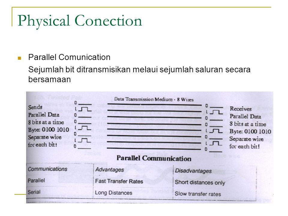 Physical Conection Parallel Comunication Sejumlah bit ditransmisikan melaui sejumlah saluran secara bersamaan