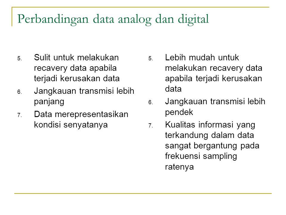Perbandingan data analog dan digital 5. Sulit untuk melakukan recavery data apabila terjadi kerusakan data 6. Jangkauan transmisi lebih panjang 7. Dat