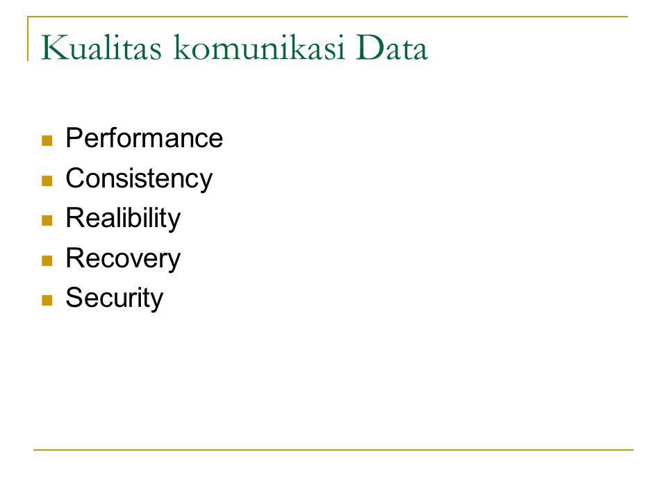 Kualitas komunikasi Data Performance Consistency Realibility Recovery Security