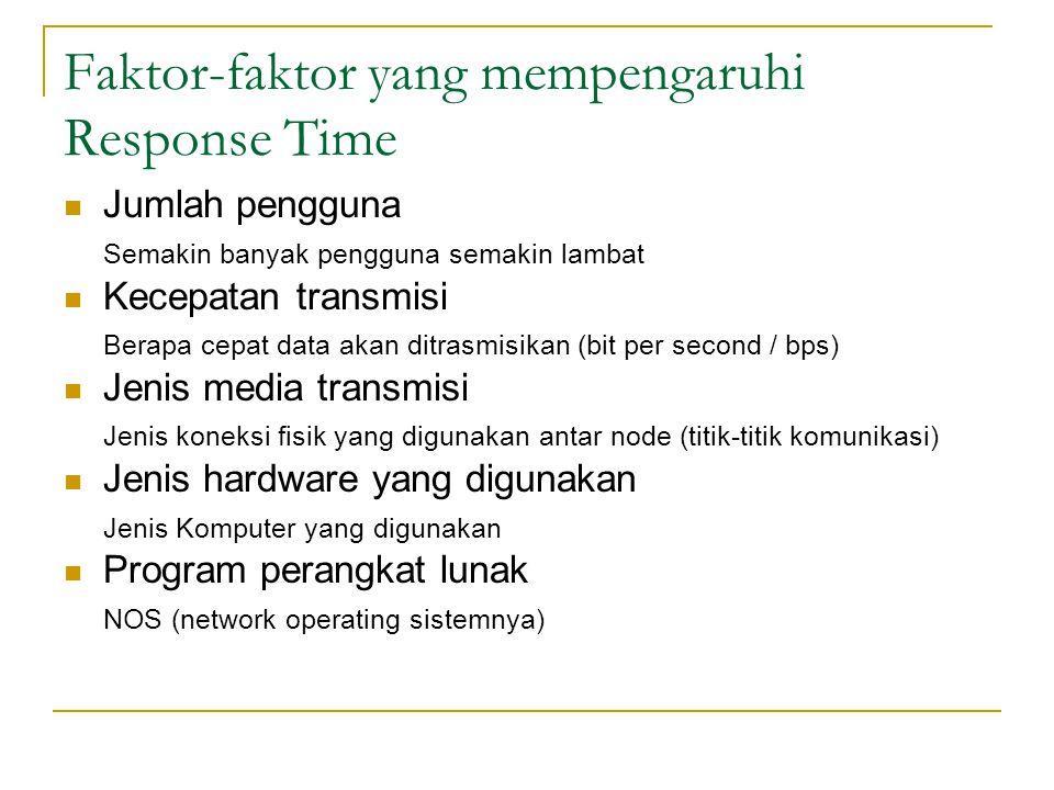 Faktor-faktor yang mempengaruhi Response Time Jumlah pengguna Semakin banyak pengguna semakin lambat Kecepatan transmisi Berapa cepat data akan ditras