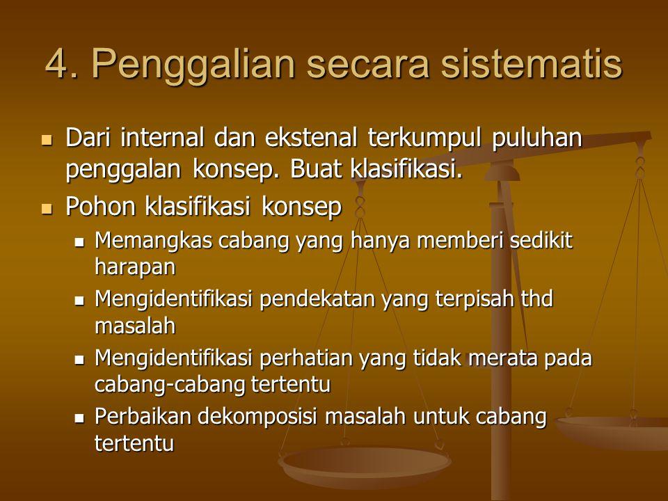 4. Penggalian secara sistematis Dari internal dan ekstenal terkumpul puluhan penggalan konsep. Buat klasifikasi. Dari internal dan ekstenal terkumpul