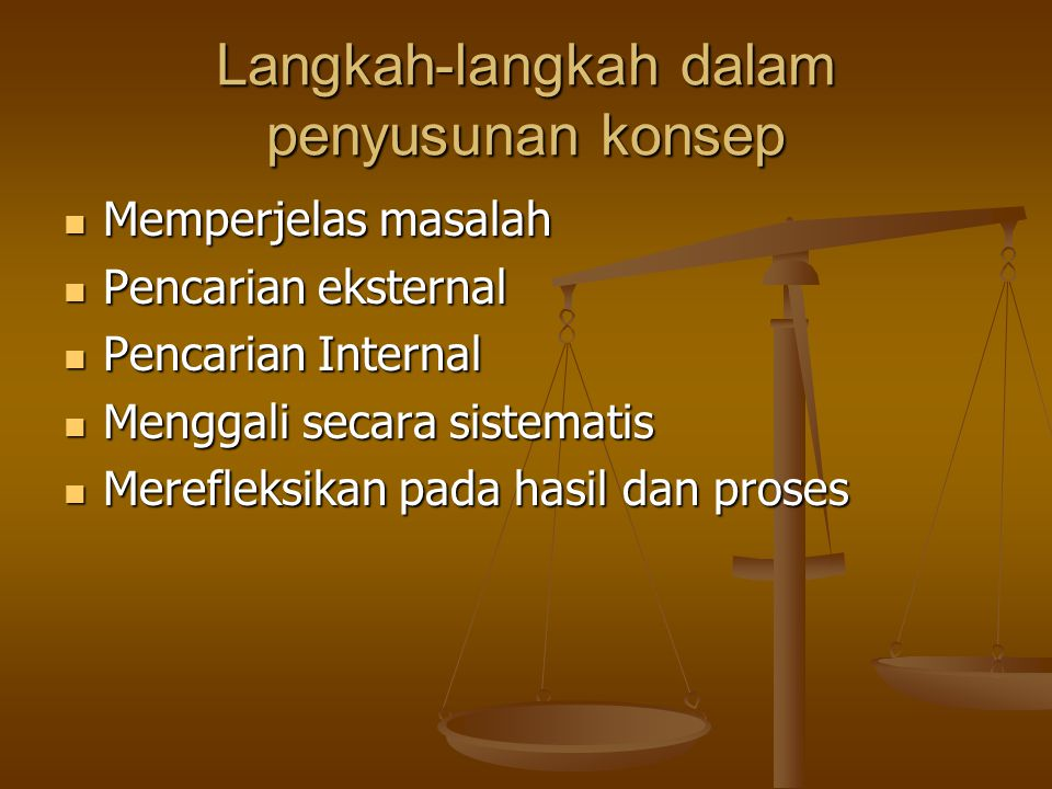 Langkah-langkah dalam penyusunan konsep Memperjelas masalah Memperjelas masalah Pencarian eksternal Pencarian eksternal Pencarian Internal Pencarian I