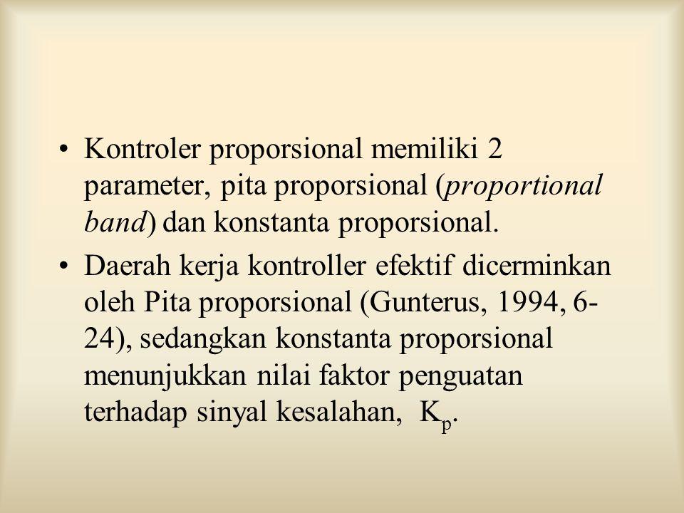 Kontroler proporsional memiliki 2 parameter, pita proporsional (proportional band) dan konstanta proporsional. Daerah kerja kontroller efektif dicermi