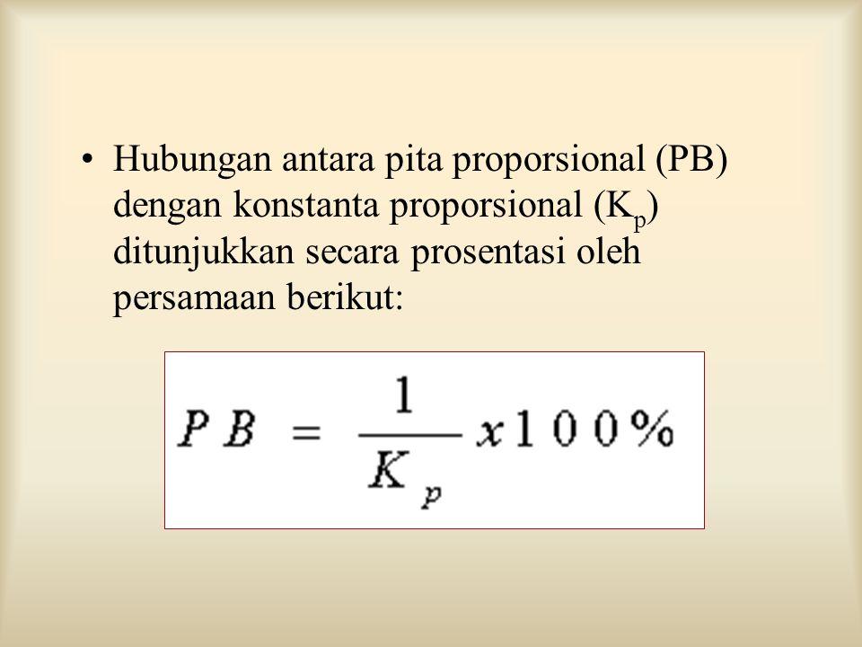 Hubungan antara pita proporsional (PB) dengan konstanta proporsional (K p ) ditunjukkan secara prosentasi oleh persamaan berikut: