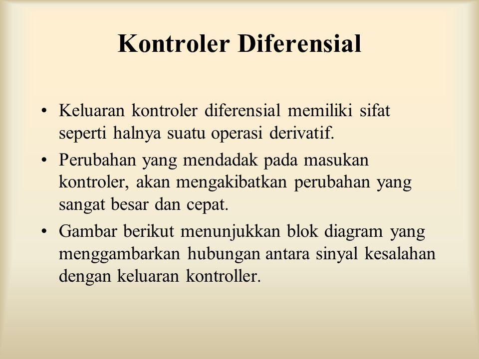 Kontroler Diferensial Keluaran kontroler diferensial memiliki sifat seperti halnya suatu operasi derivatif. Perubahan yang mendadak pada masukan kontr
