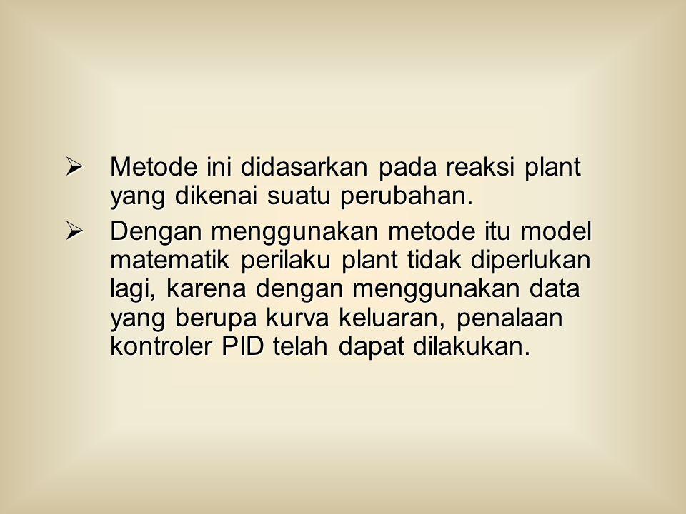  Metode ini didasarkan pada reaksi plant yang dikenai suatu perubahan.  Dengan menggunakan metode itu model matematik perilaku plant tidak diperluka