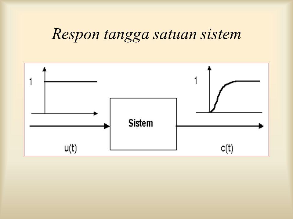 Respon tangga satuan sistem