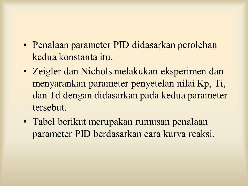 Penalaan parameter PID didasarkan perolehan kedua konstanta itu. Zeigler dan Nichols melakukan eksperimen dan menyarankan parameter penyetelan nilai K