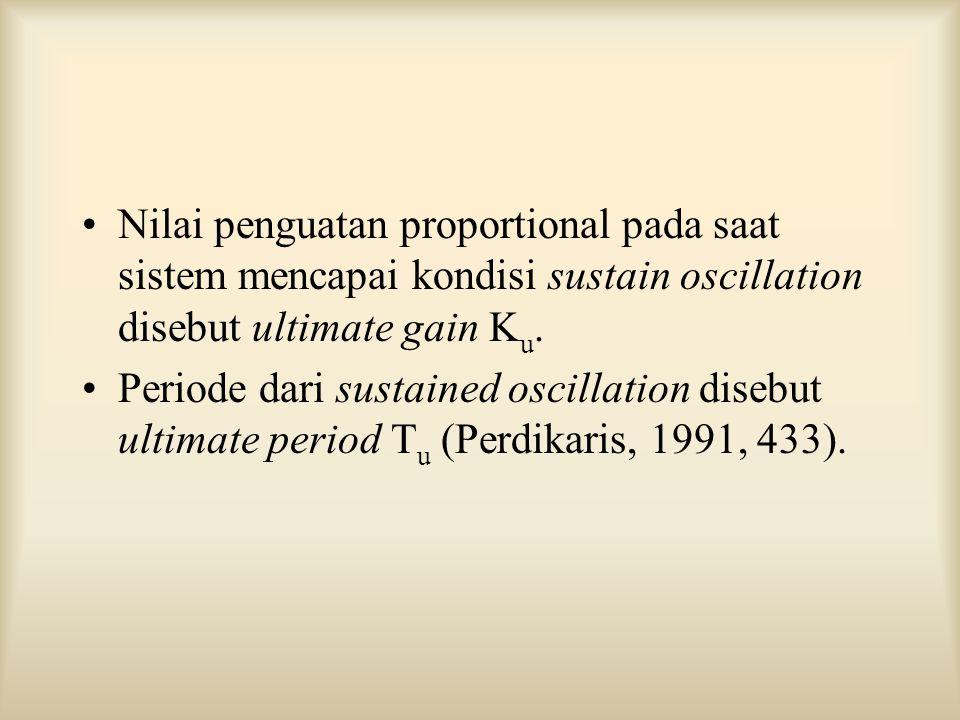 Nilai penguatan proportional pada saat sistem mencapai kondisi sustain oscillation disebut ultimate gain K u. Periode dari sustained oscillation diseb
