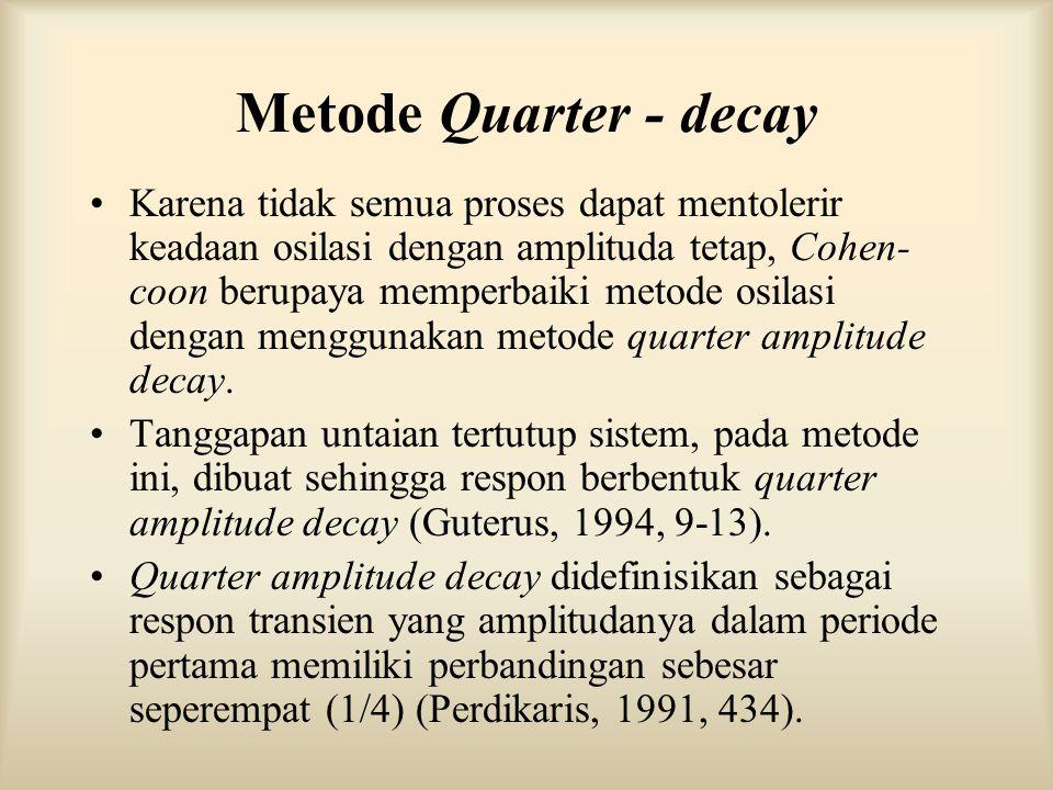 Metode Quarter - decay Karena tidak semua proses dapat mentolerir keadaan osilasi dengan amplituda tetap, Cohen- coon berupaya memperbaiki metode osil