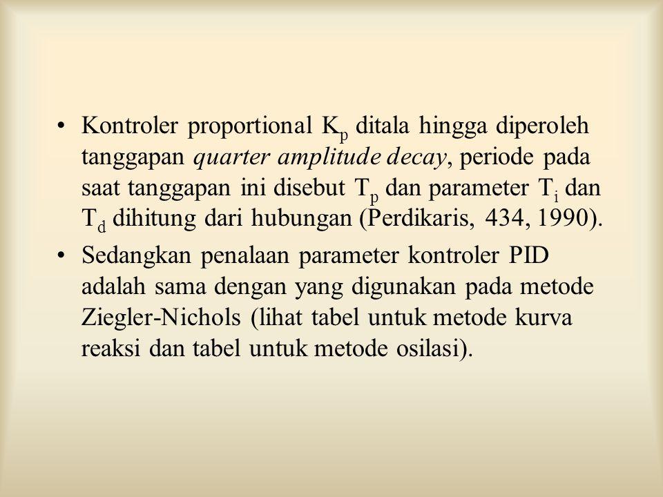 Kontroler proportional K p ditala hingga diperoleh tanggapan quarter amplitude decay, periode pada saat tanggapan ini disebut T p dan parameter T i da
