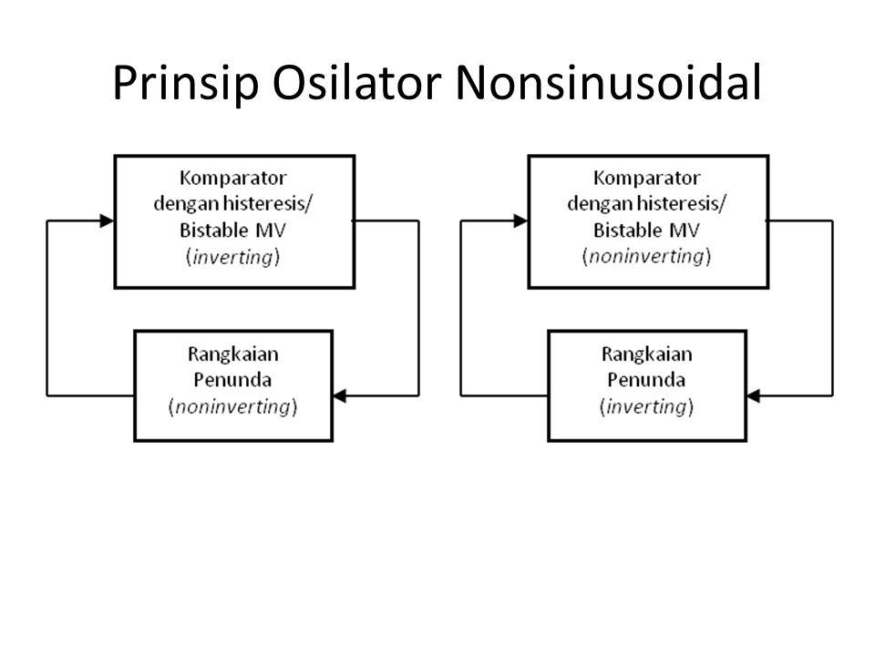 Komparator dengan Histeresis Noninverting
