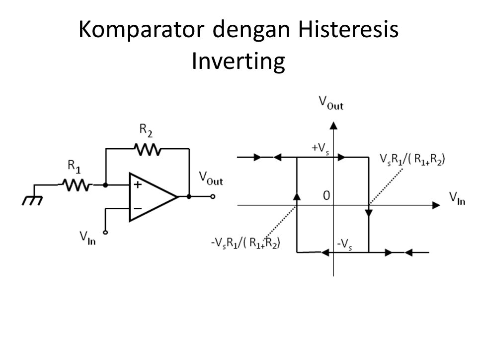Komparator dengan Histeresis Inverting