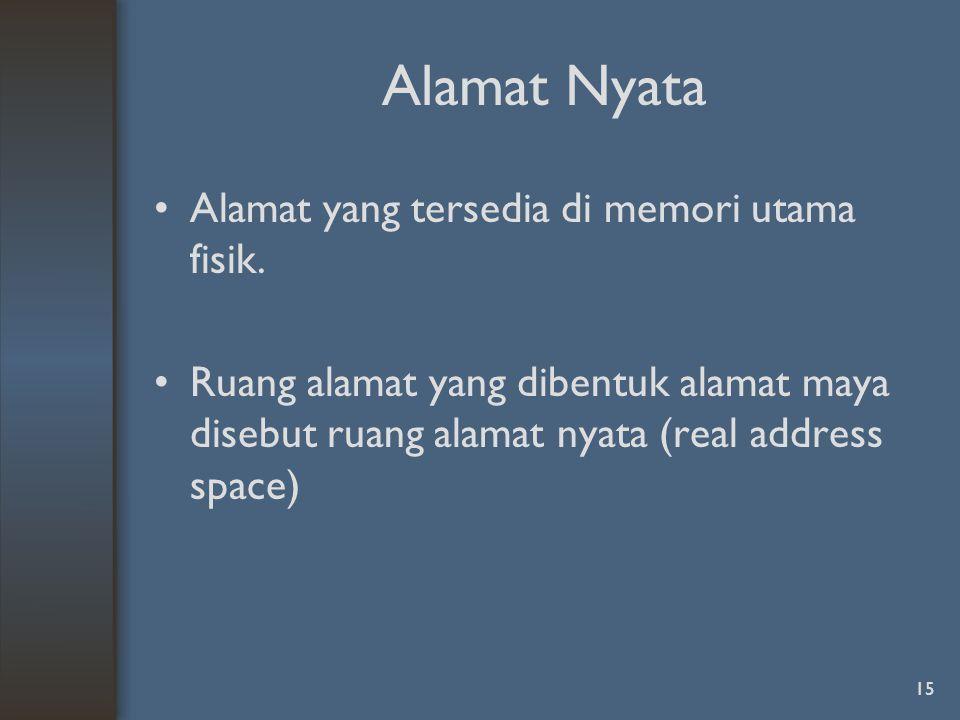 Alamat Nyata Alamat yang tersedia di memori utama fisik.